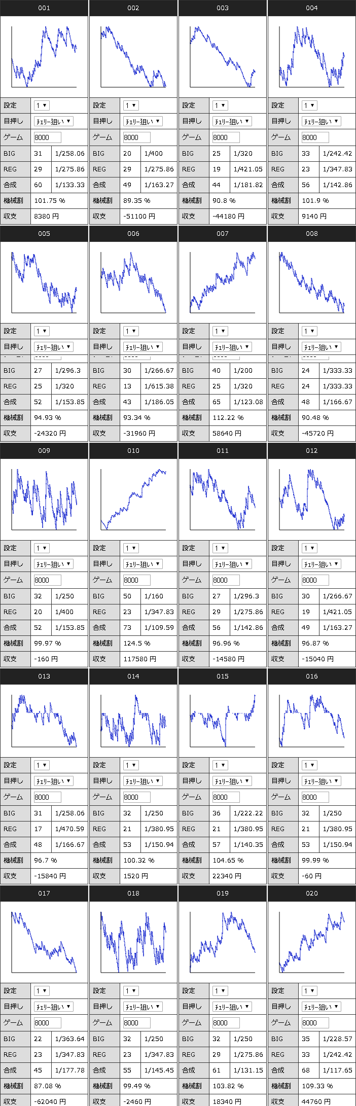 ジャグラー 設定 グラフ ファンキー 6